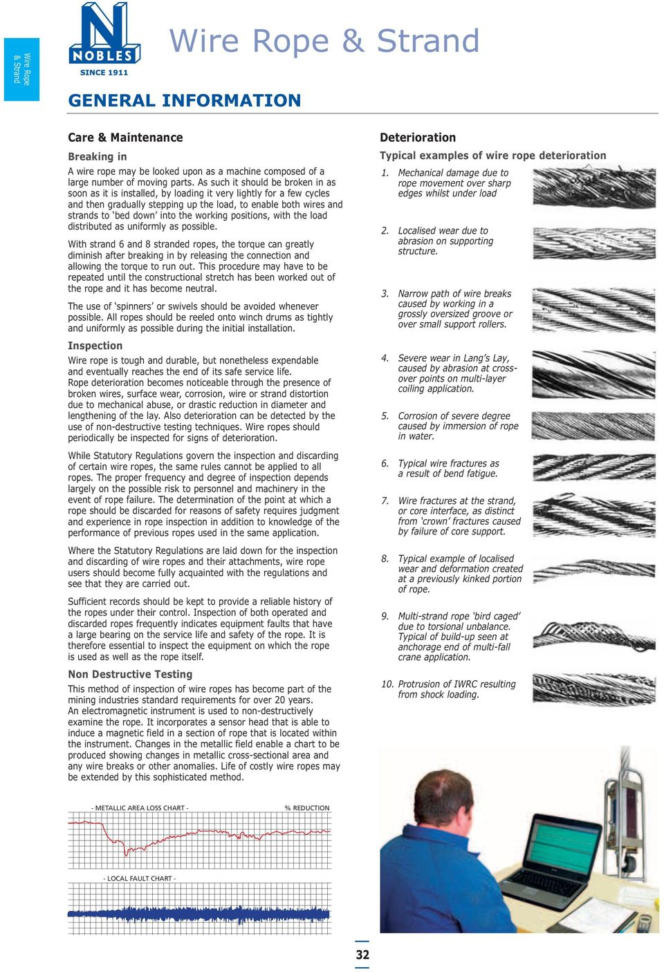 Perfect Wire Rope Damage Component - Electrical System Block Diagram ...