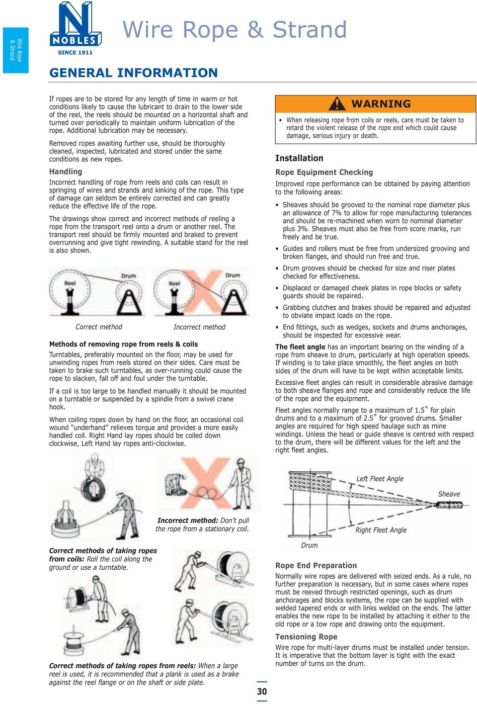 Charming Crane Wire Rope Replacement Gm Fuse Box Diagram 2001 ...