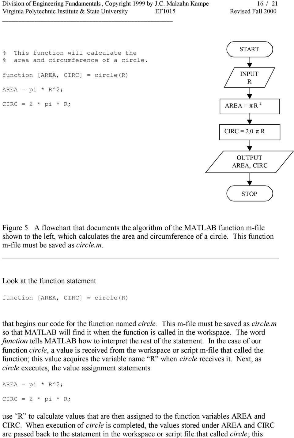 A flowchart that documents the algorithm of the MATLAB function m-file shown to the left, which calculates the area and circumference of a circle. This function m-file must be saved as circle.m. Look at the function statement function [AREA, CIRC] = circle(r) that begins our code for the function named circle.