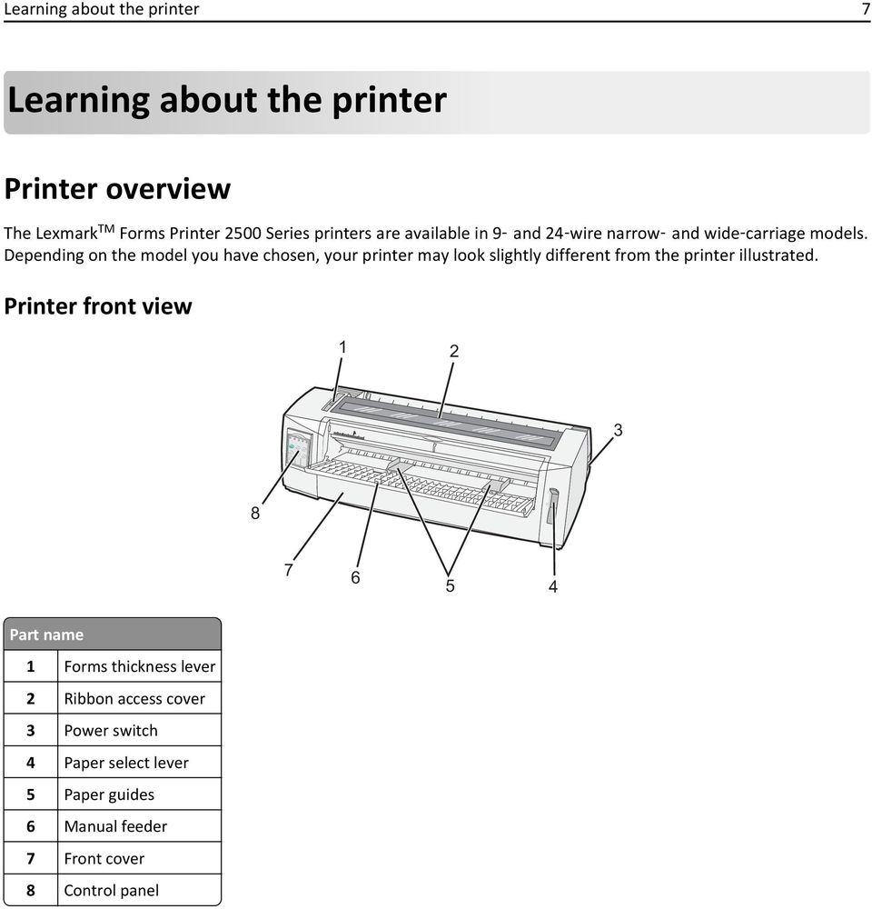 Depending on the model you have chosen, your printer may look slightly different from the printer illustrated.