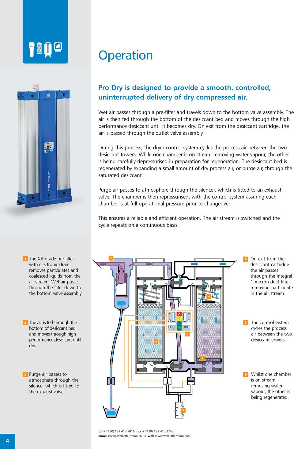 On exit from the desiccant cartridge, the air is passed through the outlet valve assembly. During this process, the dryer control system cycles the process air between the two desiccant towers.