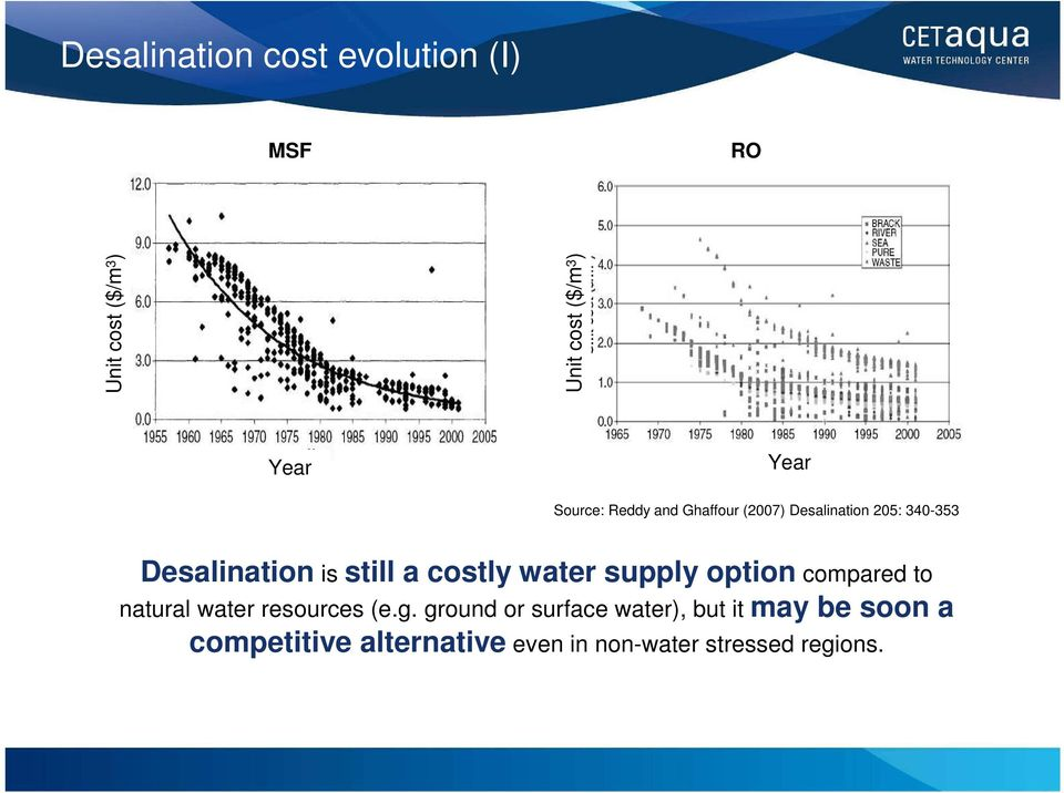 costly water supply option compared to natural water resources (e.g.