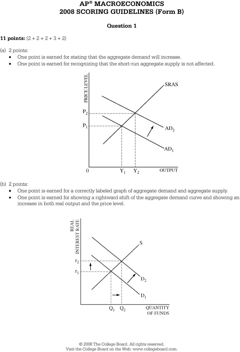 (b) 2 points: One point is earned for a correctly labeled graph of aggregate demand and aggregate supply.