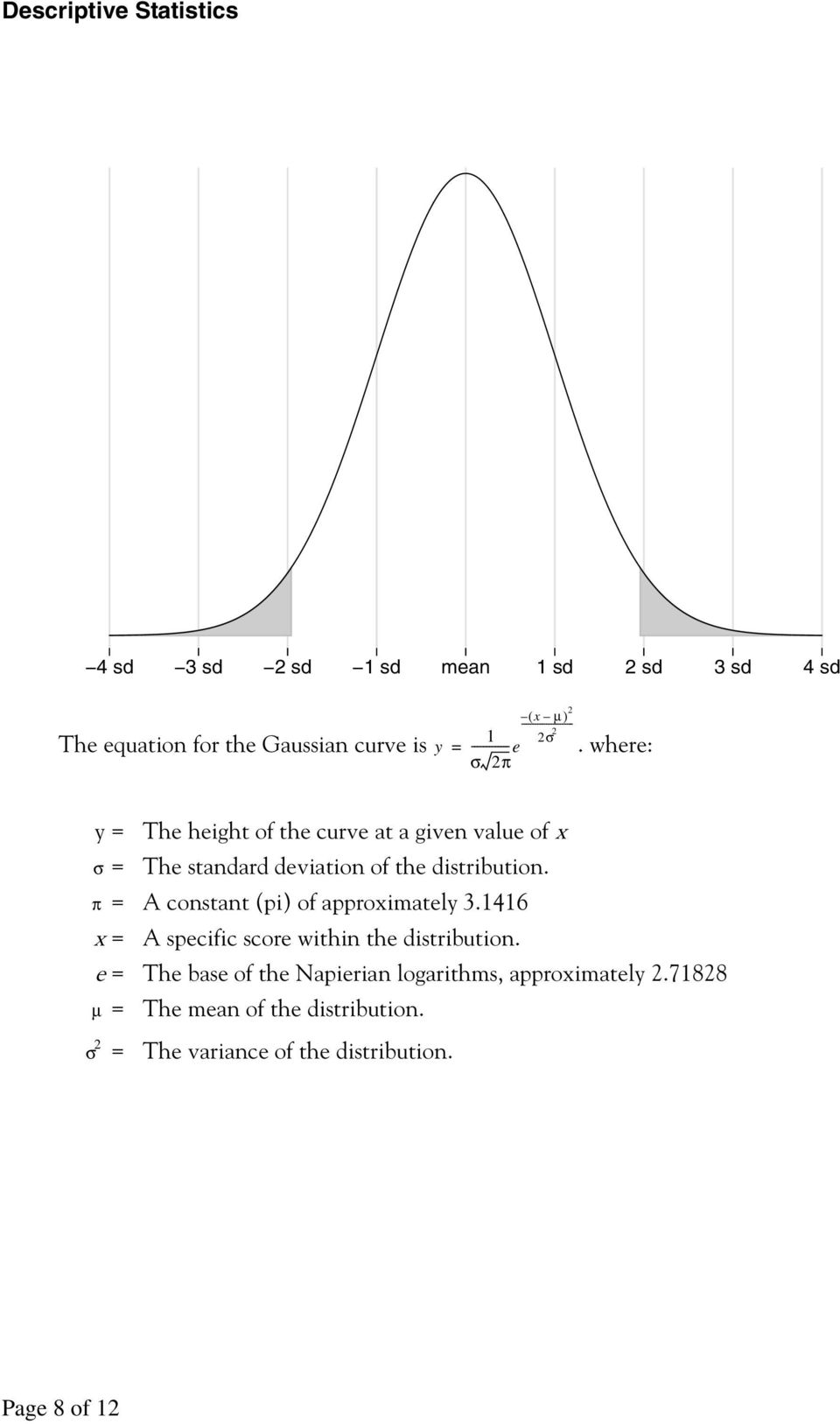 where: y = The height of the curve at a given value of x σ π = The standard deviation of the distribution.