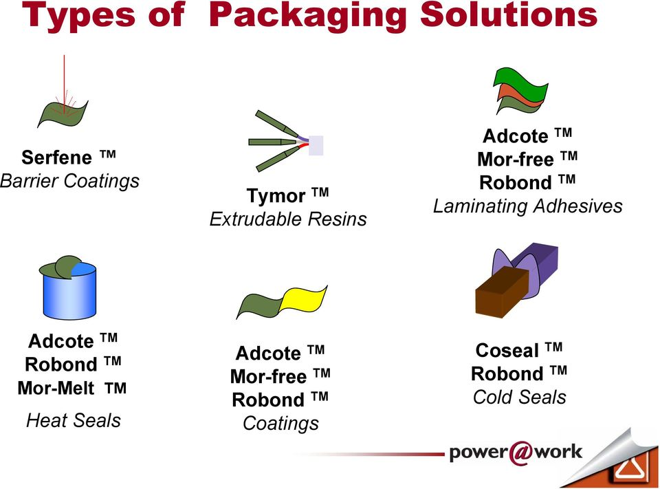 Laminating Adhesives Adcote TM Robond TM Mor-Melt Heat Seals
