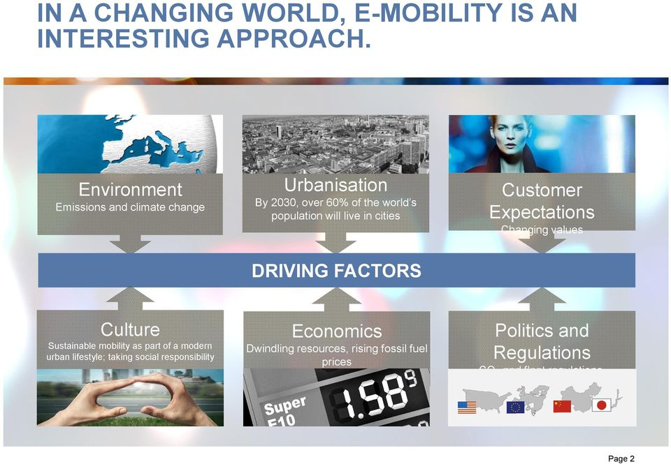 cities Customer Expectations Changing values DRIVING FACTORS Culture Sustainable mobility as part of a modern urban