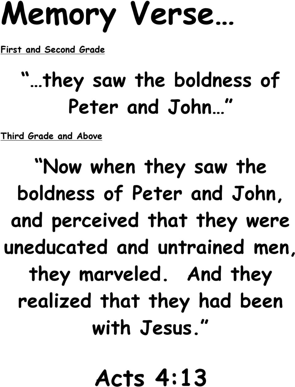 Peter and John, and perceived that they were uneducated and untrained