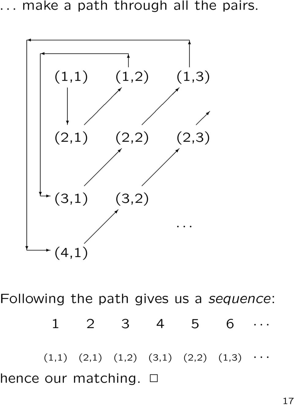 Following the path gives us a sequence: 2 3 4
