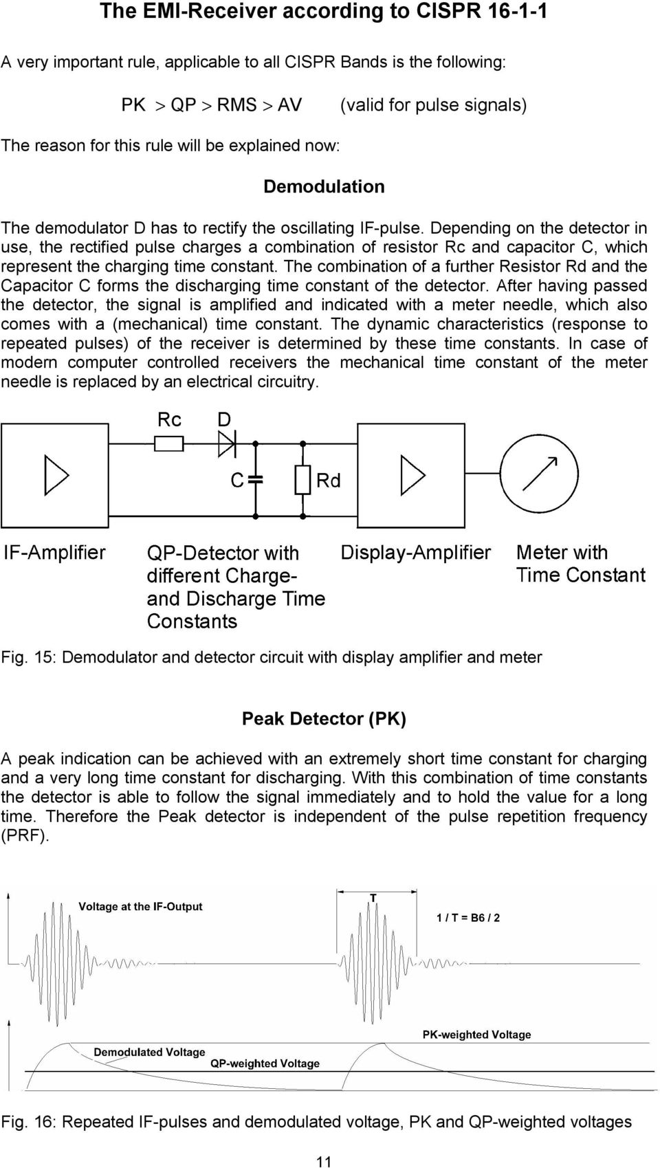 The combination of a further Resistor Rd and the Capacitor C forms the discharging time constant of the detector.