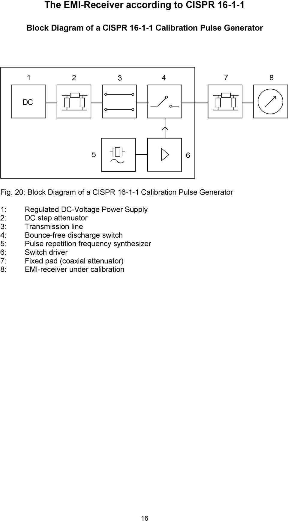 Power Supply 2: DC step attenuator 3: Transmission line 4: Bounce-free discharge switch 5: