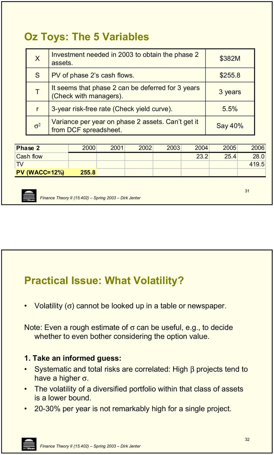 2 25.4 28.0 TV 419.5 PV (WACC=12%) 255.8 31 Practical Issue: What Volatility? Volatility ( σ) cannot be looked up in a table or newspaper. Note: Even a rough