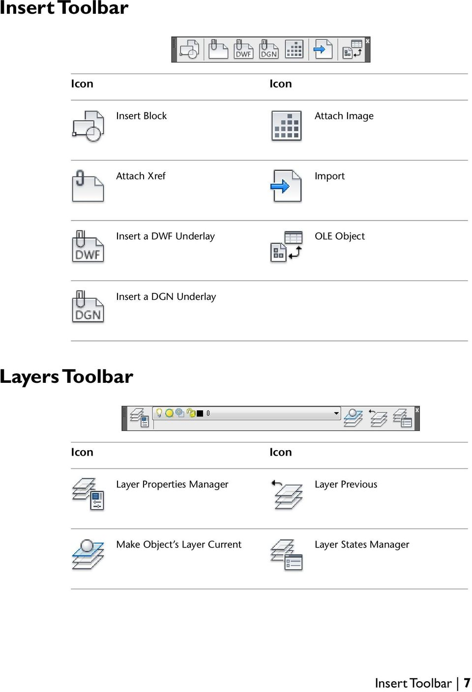 Underlay Layers Toolbar Layer Properties Manager Layer