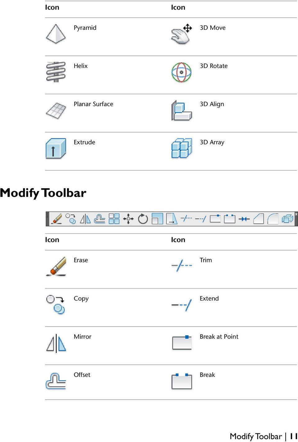 Toolbar Erase Trim Copy Extend Mirror