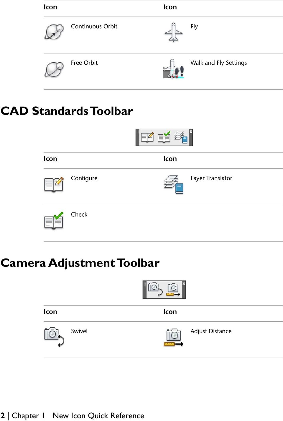 Translator Check Camera Adjustment Toolbar