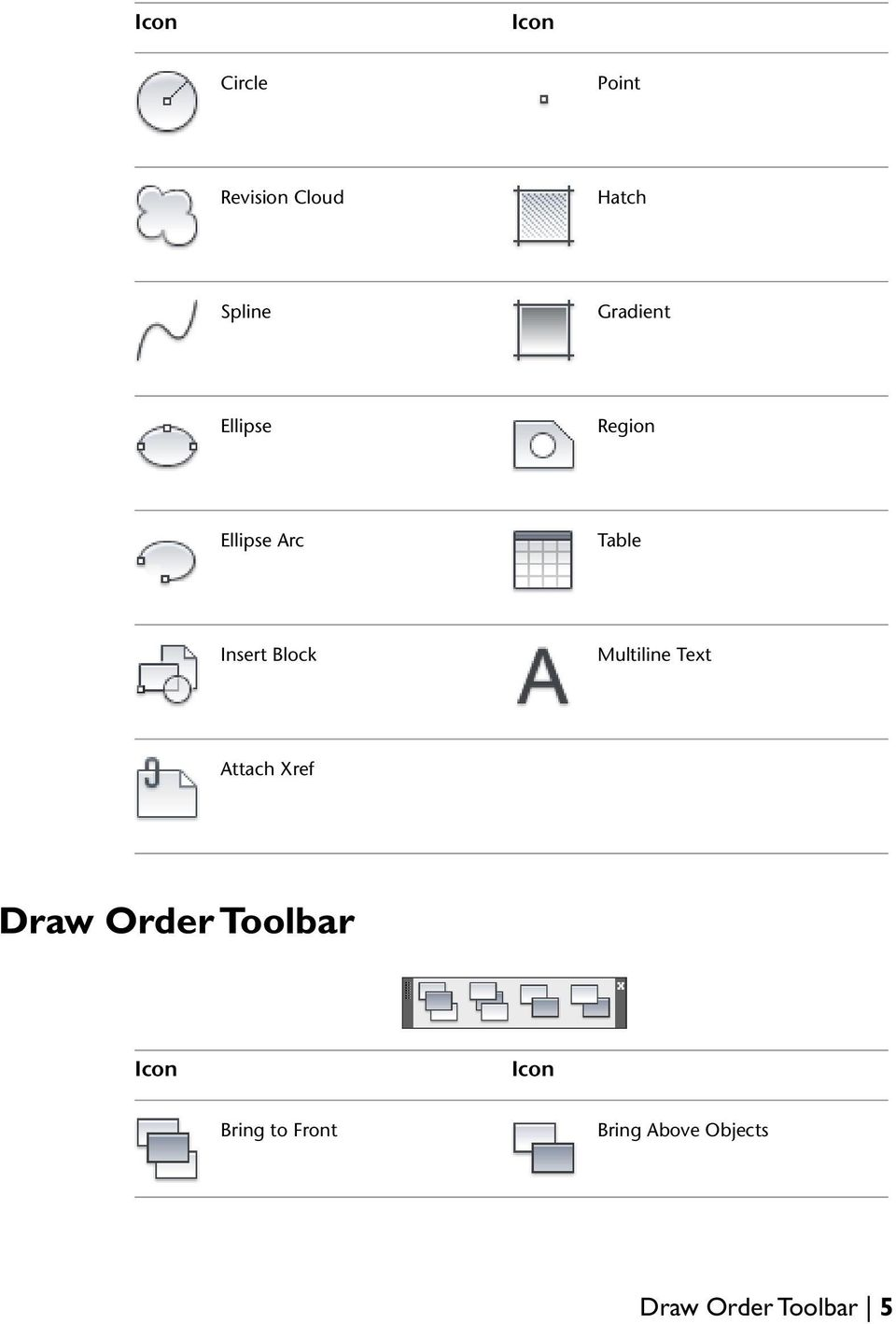 Multiline Text Attach Xref Draw Order Toolbar