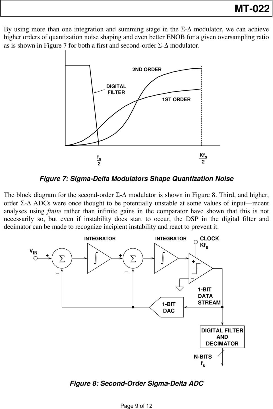ADC Architectures III: Sigma-Delta ADC Basics  by Walt Kester - PDF