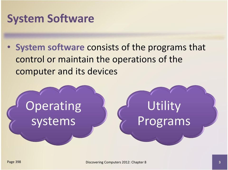 the computer and its devices Operating systems