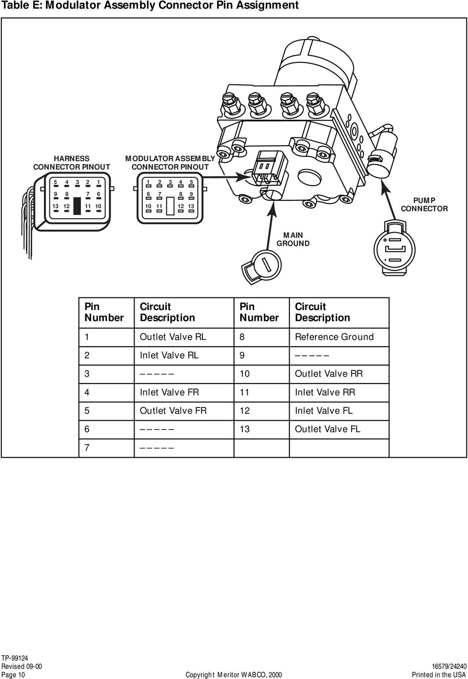 wabco abs retarder wiring diagram wabco air dryer wiring