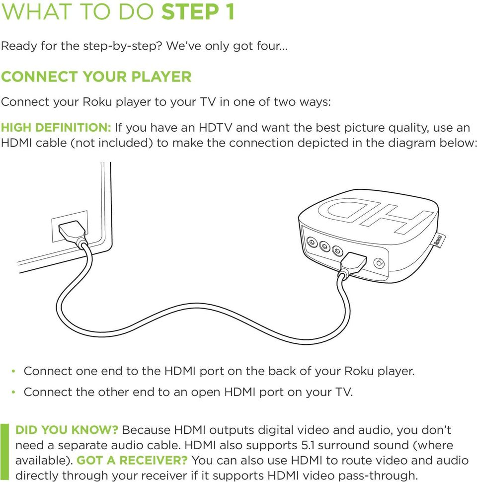 HDMI cable (not included) to make the connection depicted in the diagram below: Connect one end to the HDMI port on the back of your Roku player.