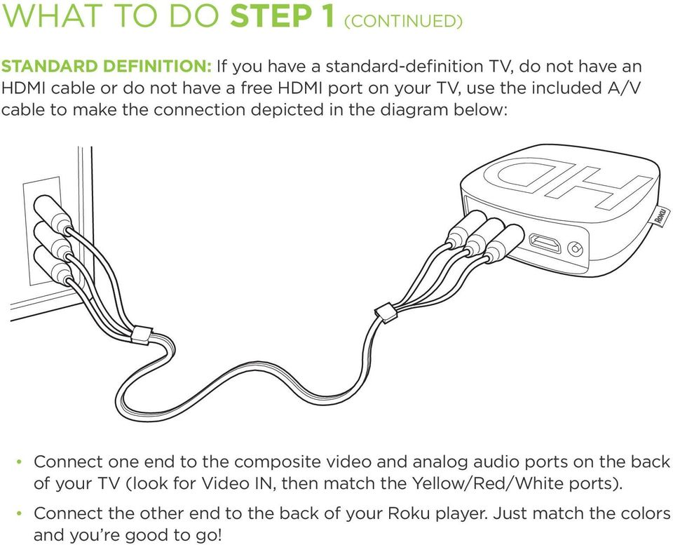 Connect one end to the composite video and analog audio ports on the back of your TV (look for Video IN, then match the