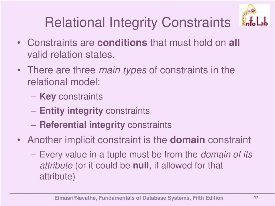 constraints Referential integrity constraints Another implicit constraint is the domain constraint Every