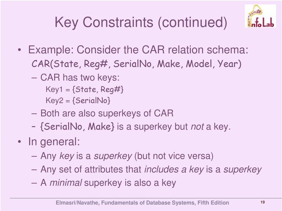 of CAR {SerialNo, Make} is a superkey but not a key.