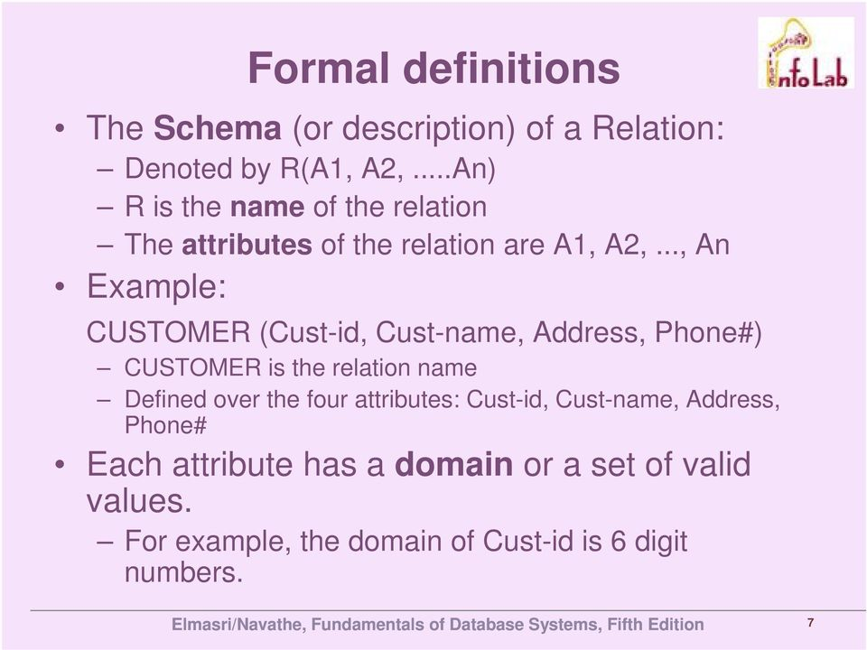 .., An Example: CUSTOMER (Cust-id, Cust-name, Address, Phone#) CUSTOMER is the relation name Defined over