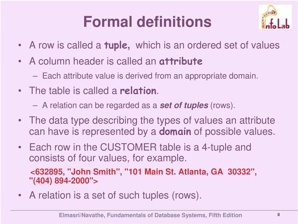 The data type describing the types of values an attribute can have is represented by a domain of possible values.