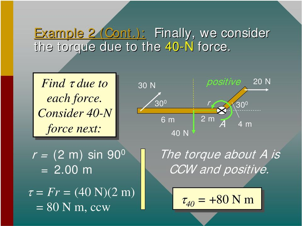 Consider 40-N force next: r = (2 m) sin 90 0 = 2.