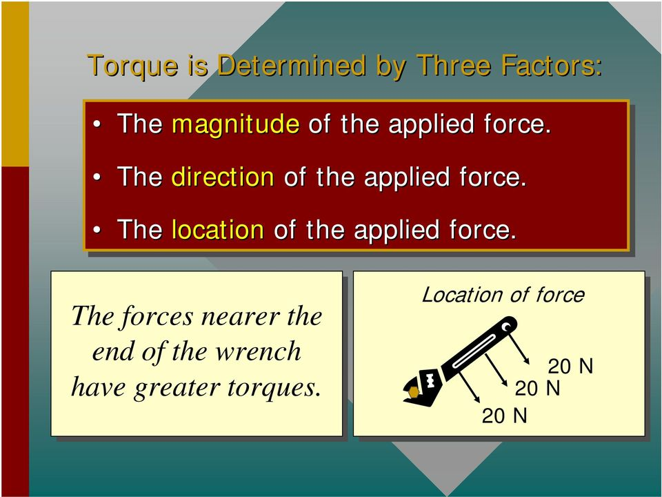 The Each The forces 40-N of the nearer force 20-N the forces produces end of has the a twice wrench