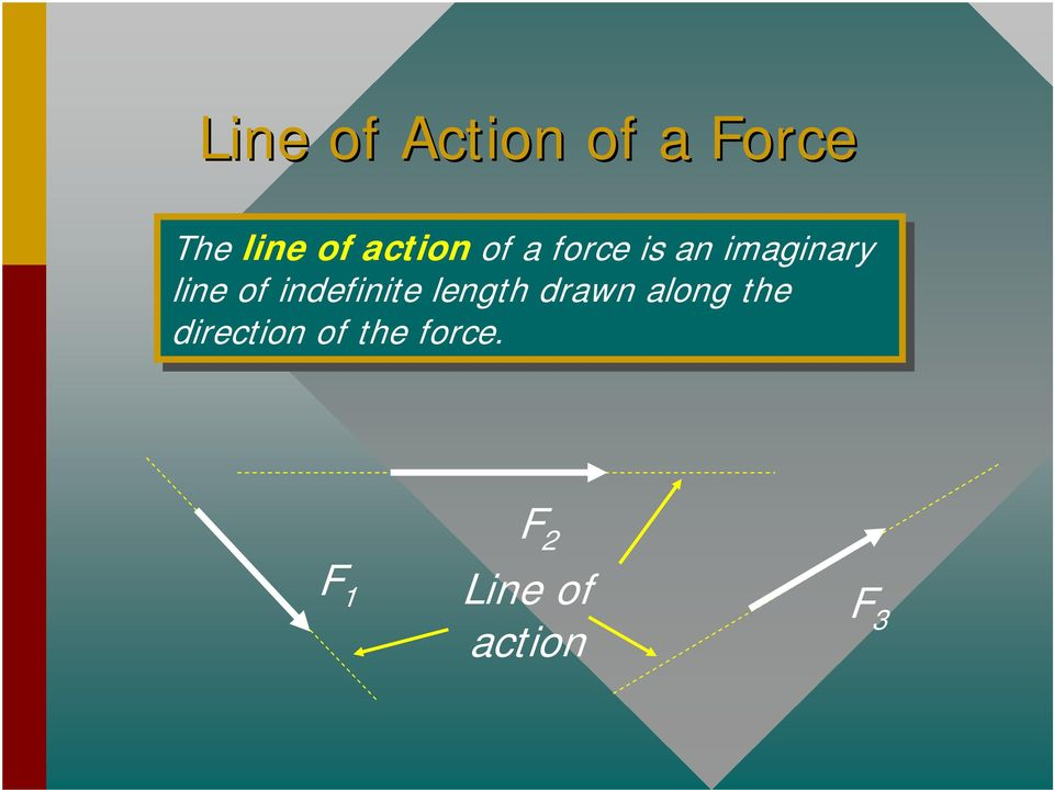 line of of indefinite length drawn along the the