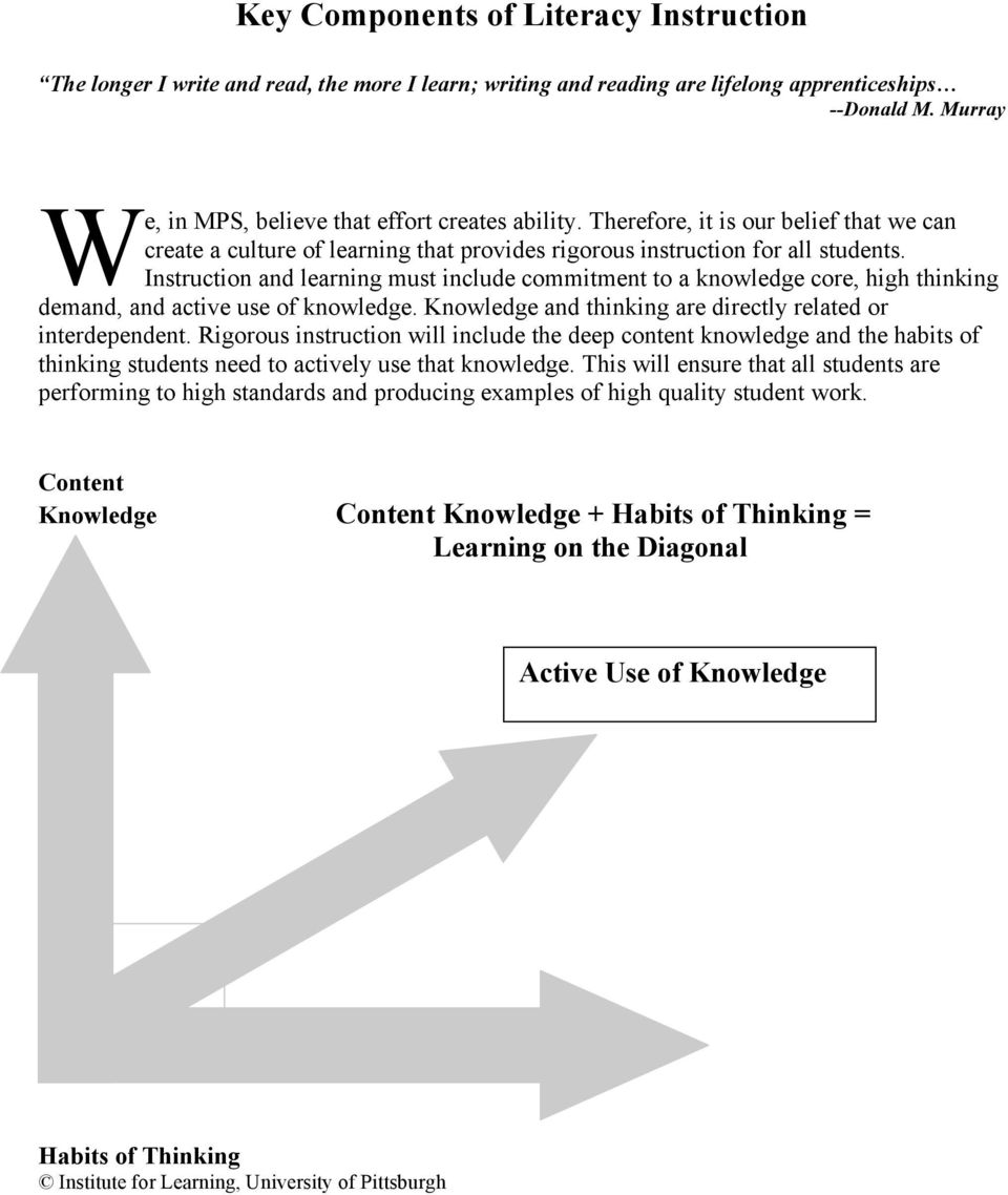 Instruction and learning must include commitment to a knowledge core, high thinking demand, and active use of knowledge. Knowledge and thinking are directly related or interdependent.