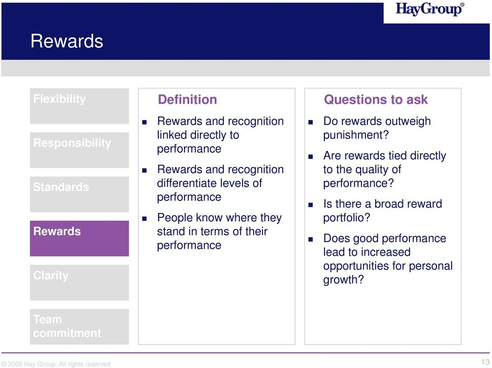 performance Questions to ask Do rewards outweigh punishment? Are rewards tied directly to the quality of performance?