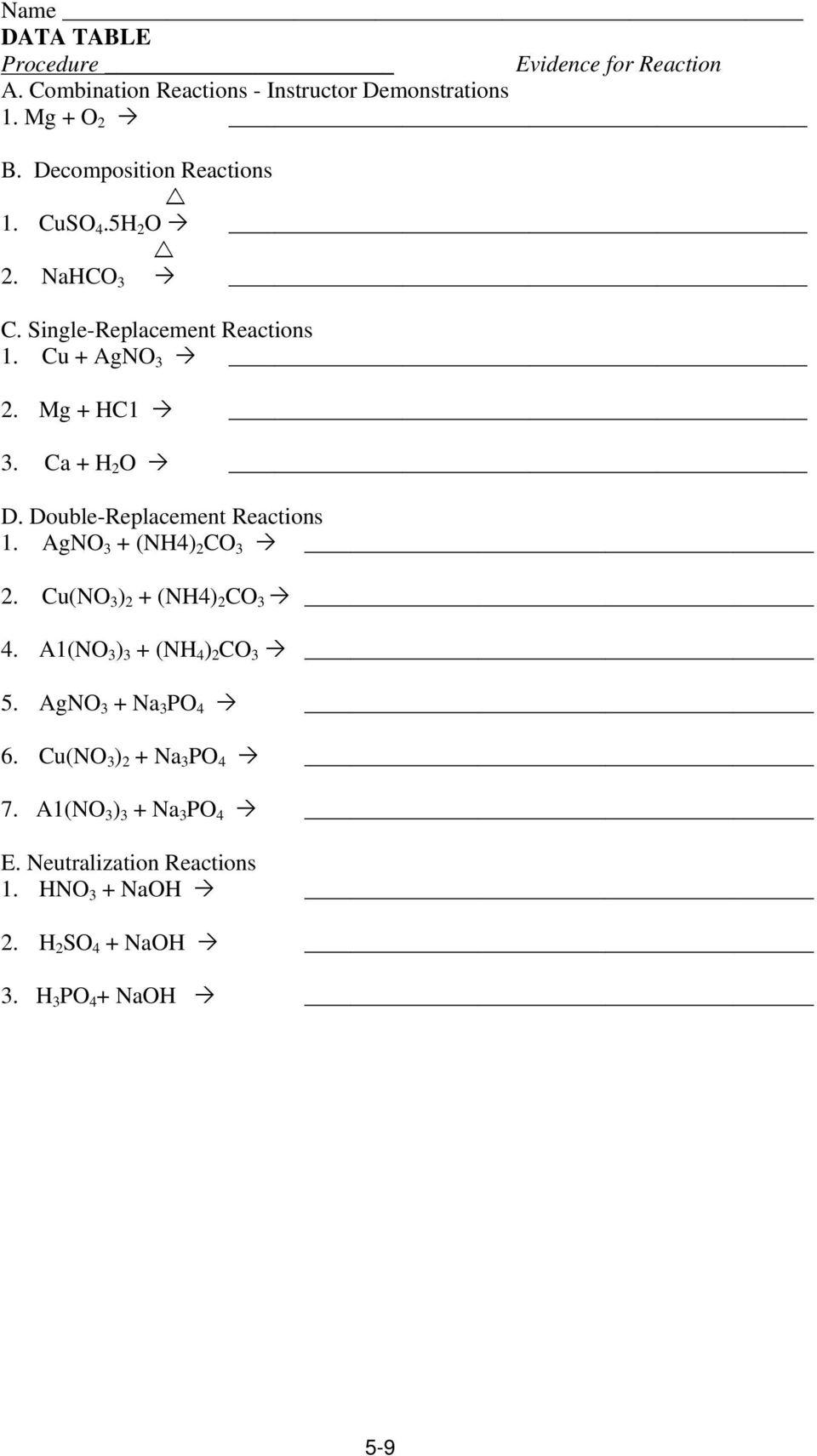 Double-Replacement Reactions 1. AgNO 3 + (NH4) 2 CO 3 2. Cu(NO 3 ) 2 + (NH4) 2 CO 3 4. A1(NO 3 ) 3 + (NH 4 ) 2 CO 3 5.