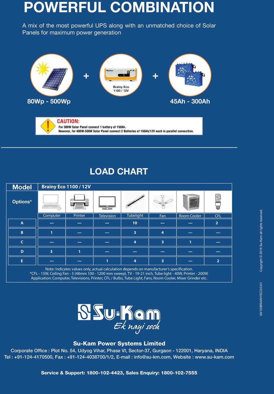 Indias Most Intelligent Solar Home Ups Pdf Wiring Diagram Of Panels Battery Load Fan Chart Model Options Computer Printer Television Tubelight Room Cooler Cfl A