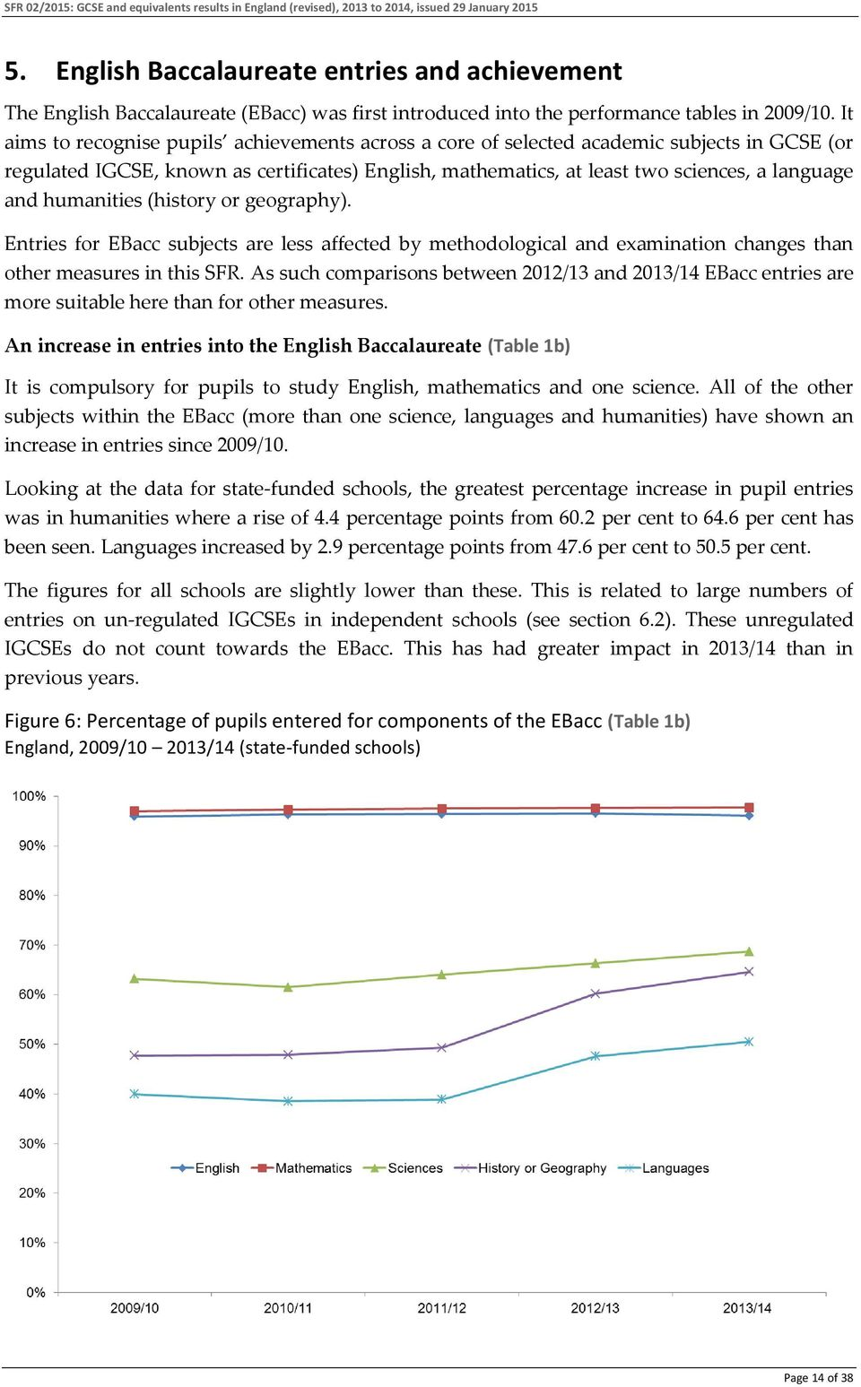 humanities (history or geography). Entries for EBacc subjects are less affected by methodological and examination changes than other measures in this SFR.