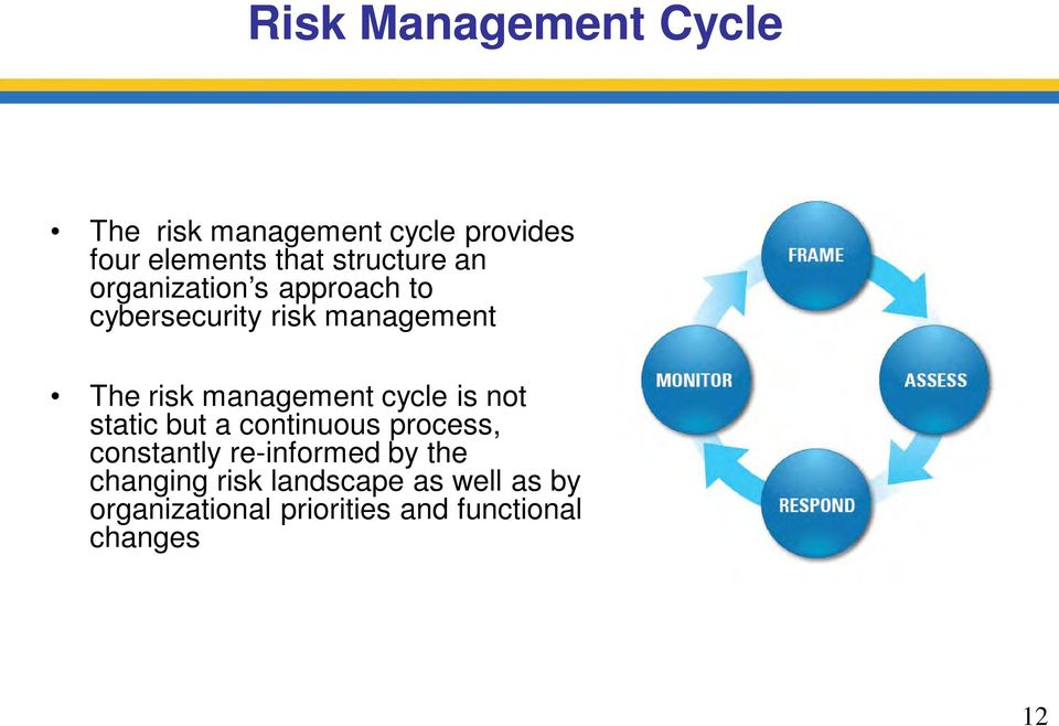 management cycle is not static but a continuous process, constantly re-informed by