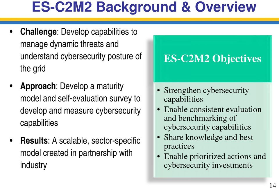 sector-specific model created in partnership with industry ES-C2M2 Objectives Strengthen cybersecurity capabilities Enable consistent