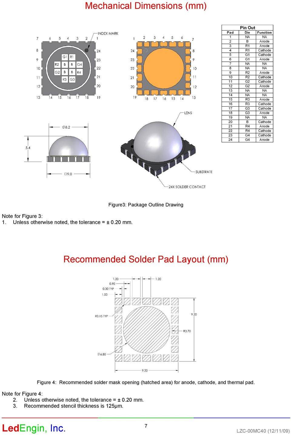 Recommended solder mask opening (hatched area) for anode, cathode, and thermal pad.