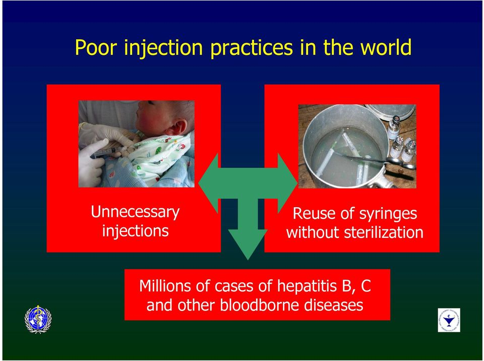 without sterilization Millions of cases
