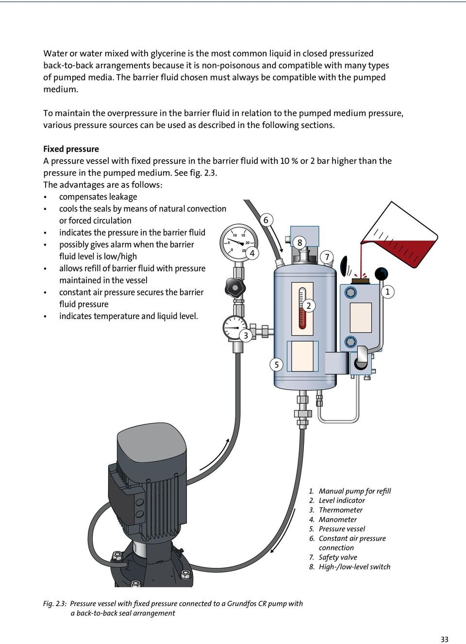 To maintain the overpressure in the barrier fluid in relation to the pumped medium pressure, various pressure sources can be used as described in the following sections.
