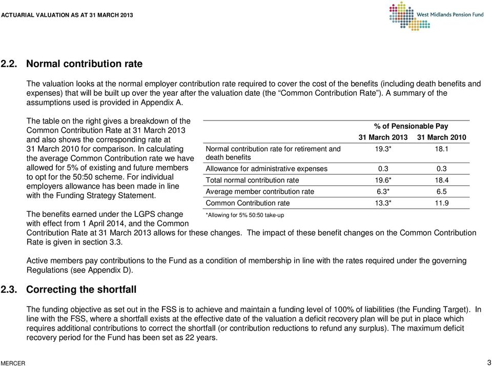 The table on the right gives a breakdown of the Common Contribution at 31 March 2013 and also shows the corresponding rate at 31 March 2010 for comparison.