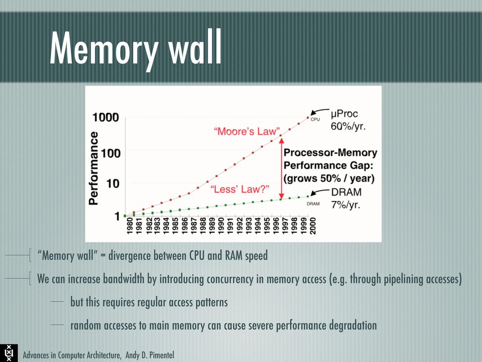 concurrency in memory access (e.g.