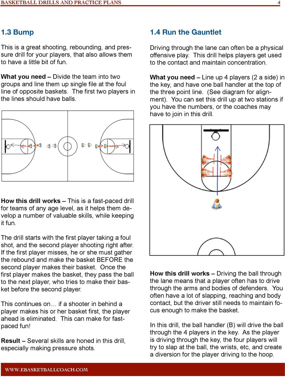 4 Run the Gauntlet Driving through the lane can often be a physical offensive play. This drill helps players get used to the contact and maintain concentration.
