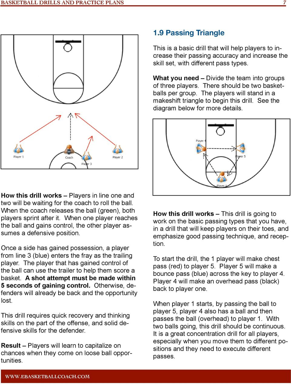 See the diagram below for more details. How this drill works Players in line one and two will be waiting for the coach to roll the ball.