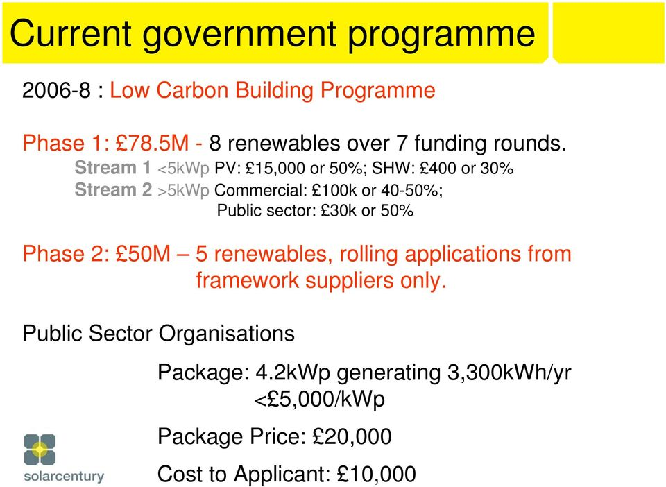 Stream 1 <5kWp PV: 15,000 or 50%; SHW: 400 or 30% Stream 2 >5kWp Commercial: 100k or 40-50%; Public sector: 30k