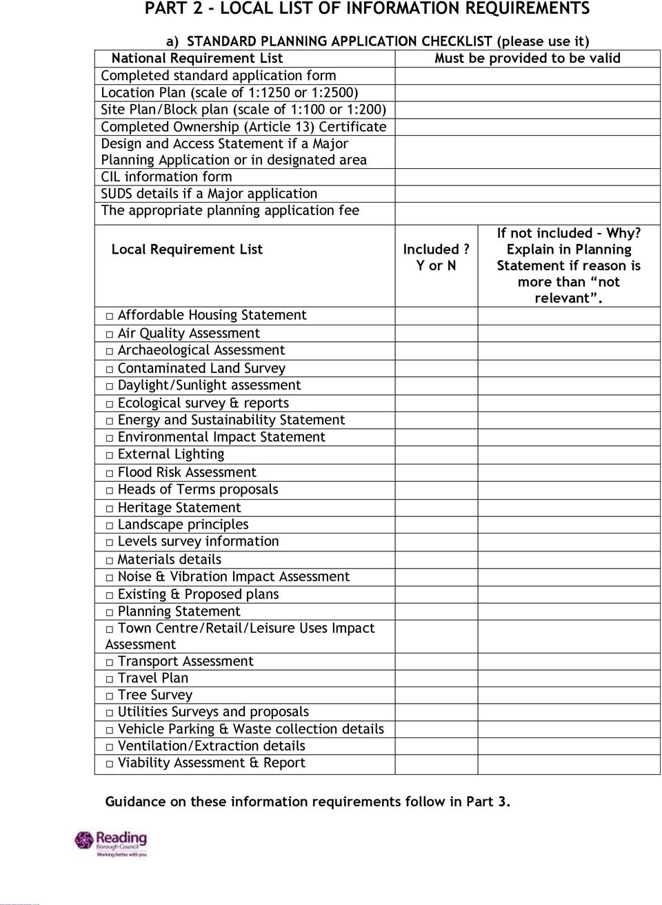 designated area CIL information form SUDS details if a Major application The appropriate planning application fee Local Requirement List Included?