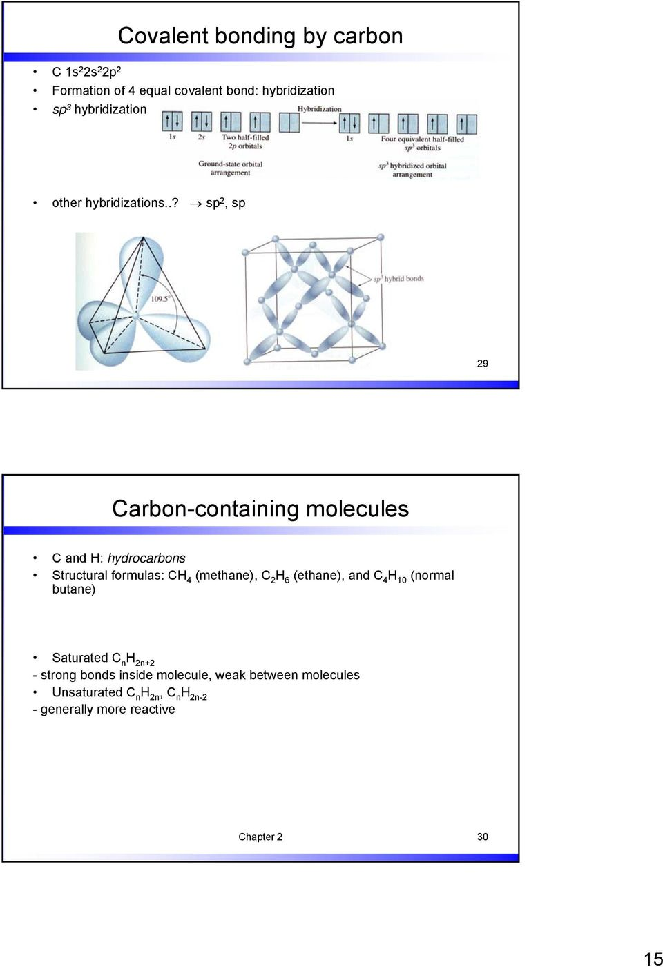 .? sp 2, sp Chapter 2 29 Carbon-containing molecules C and H: hydrocarbons Structural formulas: CH 4