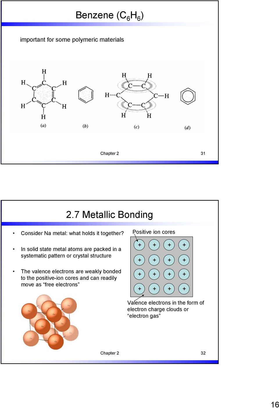 In solid state metal atoms are packed in a systematic pattern or crystal structure The valence electrons are weakly