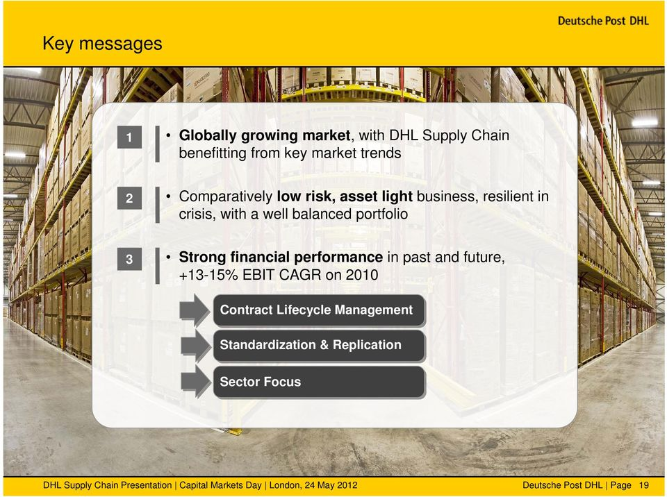 financial performance in past and future, +13-15% EBIT CAGR on 2010 Contract Lifecycle Management